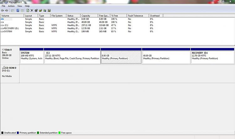 Help required in Win7 - Ubuntu dual boot install-disk-mgt.jpg