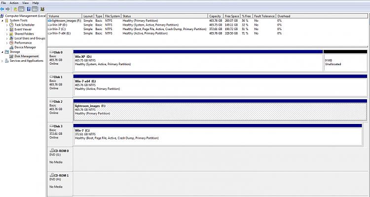 Triple boot XP, Win7-32bit, Win7-64 bit-edenforge.png