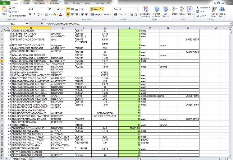 excel spreadsheet shorted column by mistake-manolada.jpg