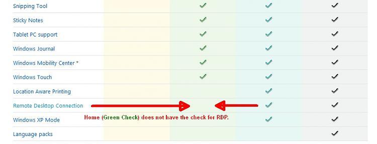 Will not accept RDP incoming-homenordp.jpg
