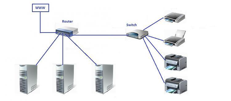 XP to Win 7 Printer sharing-local-printer-network.jpg