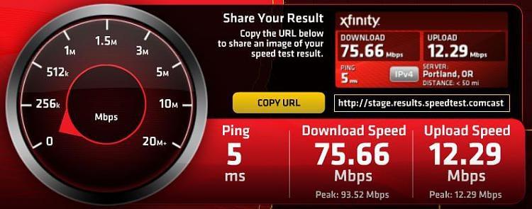 What's your Internet Speed?-speed02.jpg