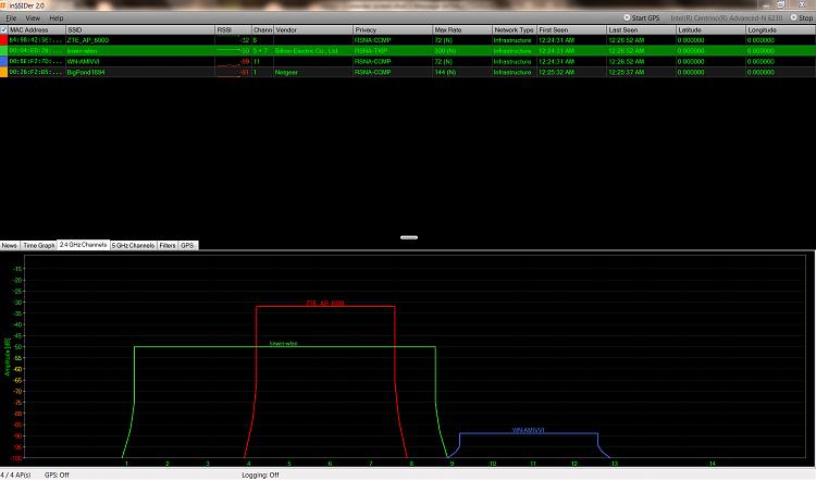 Billion BiPAC 7800N - Low Wireless Speed-inssider-2013-08-10-.png