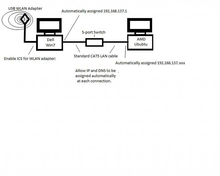-ics_win7_linux.jpg