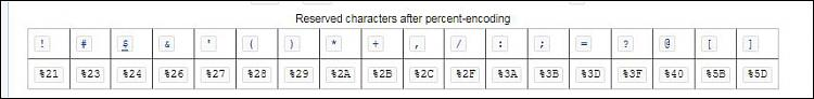My keyboard is typing wrong values-mkp.jpg