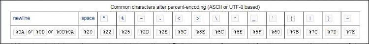 My keyboard is typing wrong values-mkp1.jpg