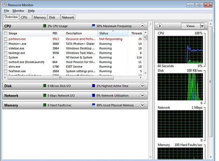 Windows 7 Resource Monitor-perfmon.jpg