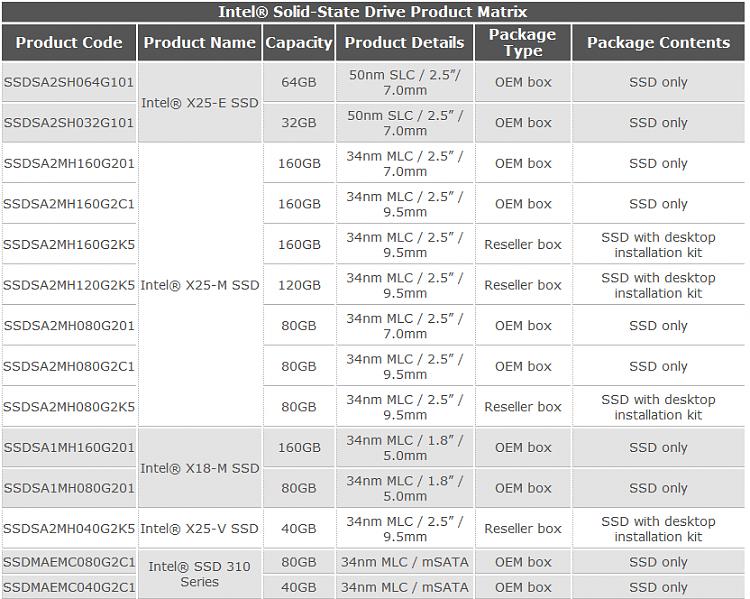 New Intel SSD 510 codenamed Emcrest-new-intel-ssds-no2-27jan11.png