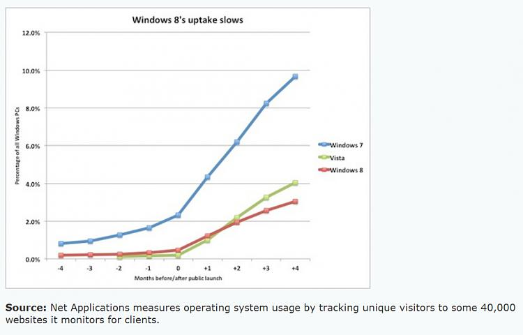 Why Windows Blue heralds the death of the desktop-2013-03-31_12-40-07.jpg