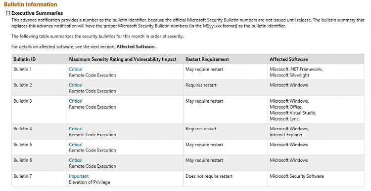 Microsoft Security Bulletin Advance Notification for July 9th 2013-windows_updates.jpg