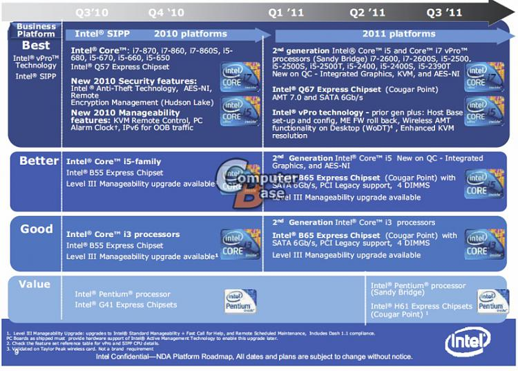 Intel Readies 25 nm NAND-based X25-M and X25-V SSDs for Q4 2010-8-14-10-desktops800.jpg