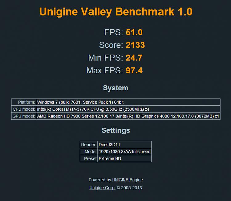 Valley Benchmark by Unigine-best.png