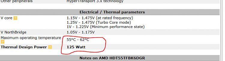 AMD Phenom II X6 1055T max temperature?-tdp.png