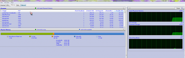 Explorer.exe high memory usage-resmon-sunday.png
