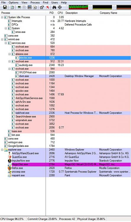 Huge Processor Usage Problems-processlist.jpg