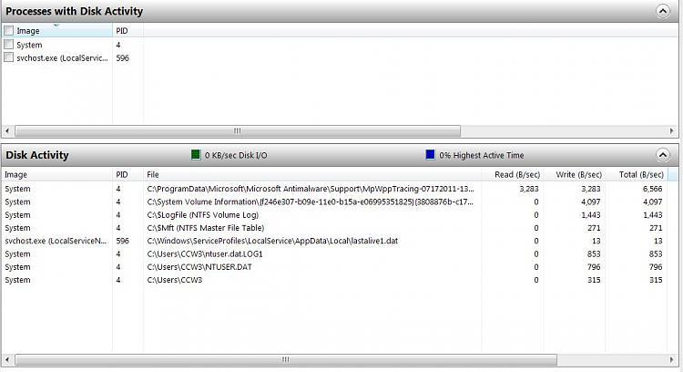Hard drive Constantly running-diskactivity.jpg