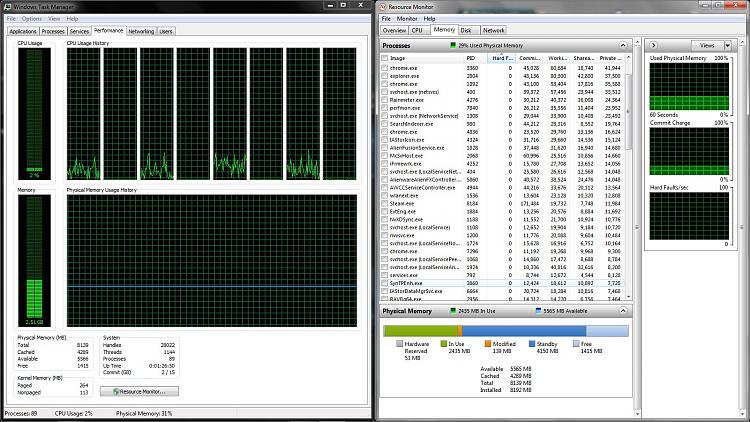 Is My Ram Usage Normal?-untitled.jpg