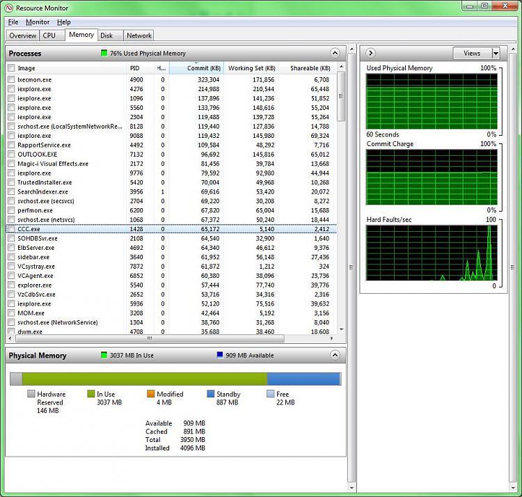 Memory Usage Windows 7 Too High Windows 7 Help Forums
