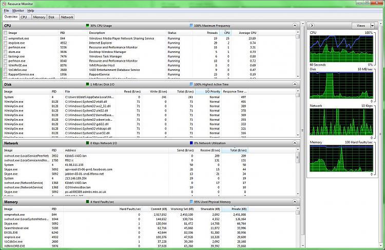 Memory Usage - Windows 7 too high-rm2.jpg