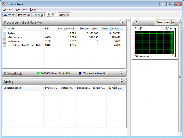 Computer slow, RAM full, no processes using it...-lll.png
