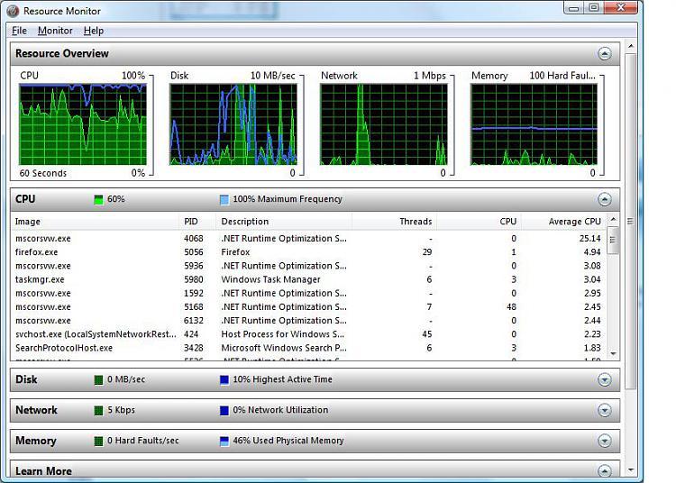 Computer Running Hot when Idle-resource-monitor.jpg