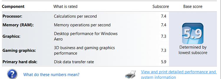 -windows-index-score.png