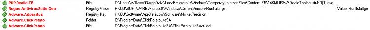 Random CPU spikes and performance lag-malwarebytes-results.png
