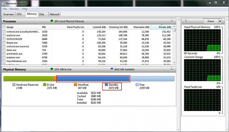 Readyboost vs pagefile vs RAM-capture4.jpg