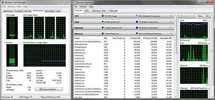 VERY high mem usage-resource_monitor.jpg