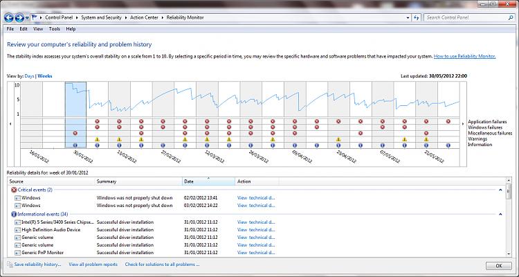 Windows 7 Home Premium 64-bit, encountering random freezes-windowsshutdownunexpected1.png