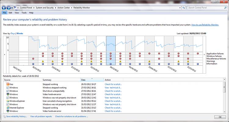 Windows 7 Home Premium 64-bit, encountering random freezes-windowsshutdownunexpected2.png