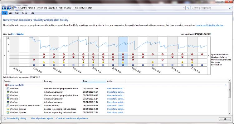 Windows 7 Home Premium 64-bit, encountering random freezes-windowsshutdownunexpected3.png
