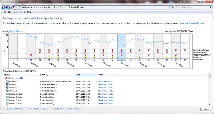 Windows 7 Home Premium 64-bit, encountering random freezes-windowsshutdownunexpected4.png
