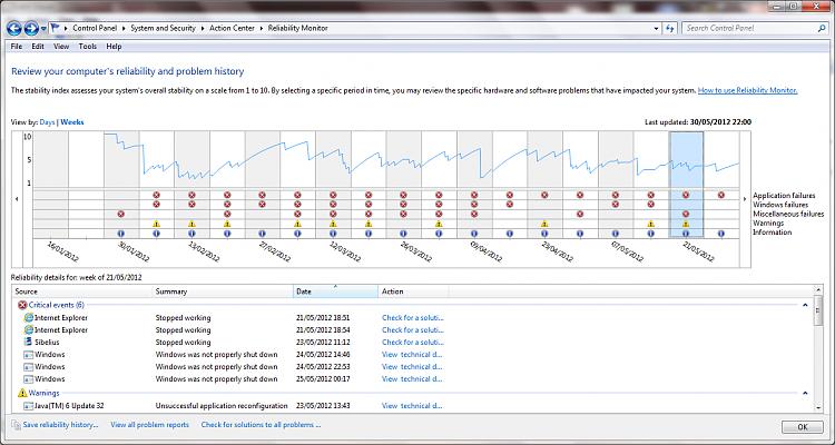 Windows 7 Home Premium 64-bit, encountering random freezes-windowsshutdownunexpected5.png