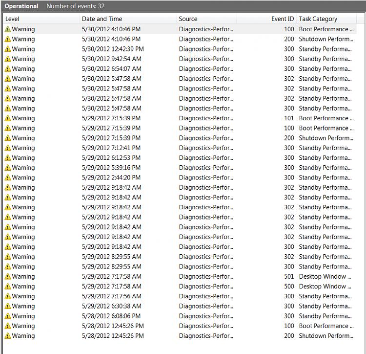 ReBoot Time-2012-05-30_161329-_-diagnostics-performance-log.png