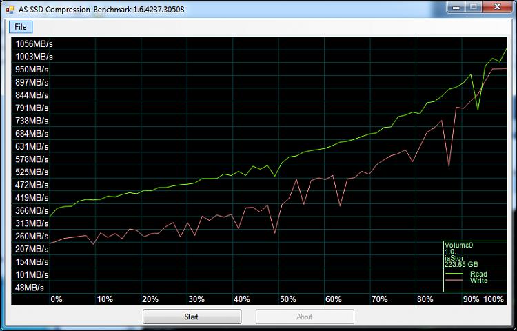 Show Us Your WEI [3]-ssd-compression-test-mushkin-chronos-120gb-raid-0.png