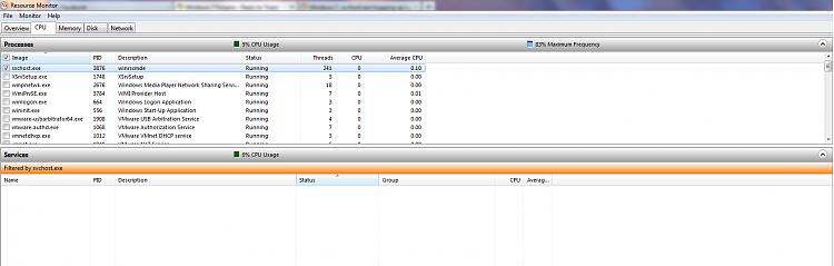 Windows 7, scvhost.exe hogging up ram.-cpu.png
