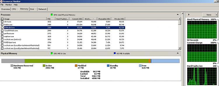 High memory load (~80% idle)-memory.jpg