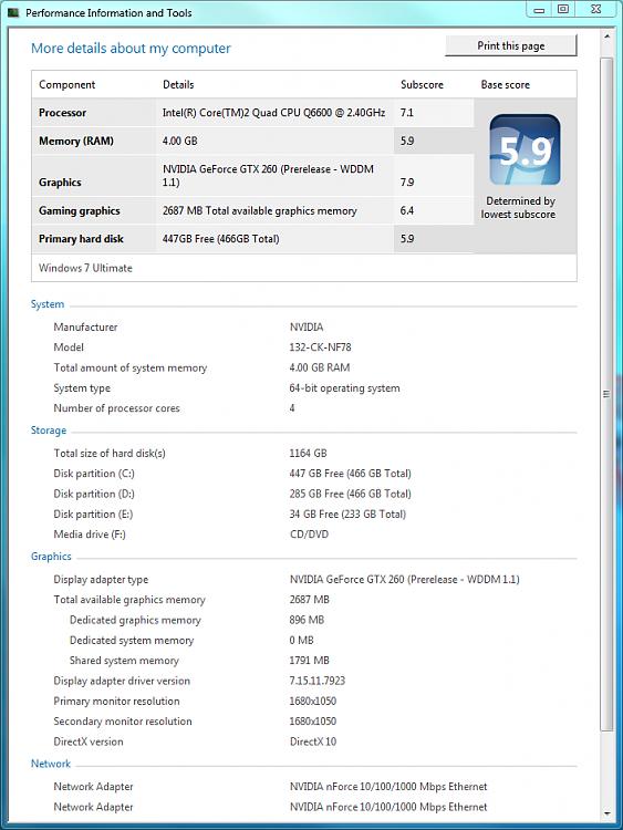 Show Us Your WEI-windows-7-build-7000-x64-wei-nforce-drivrs-ncq-disabled.png