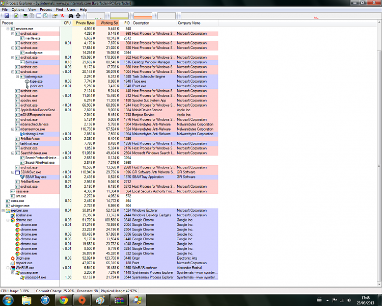 Wiindows 7 64 bit High CPU Usage and stuttering-processexplorer1.png