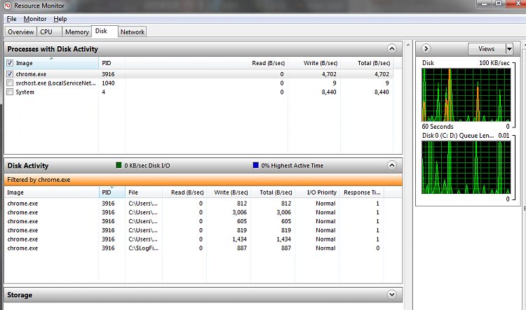 CPU power saving too aggressive - freezing 1080p stream-diskactivity.png