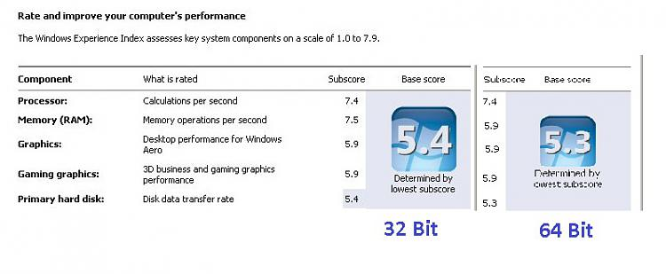 Show Us Your WEI-windows-experience-index-32bit-64bit-comparison-9-4-9.jpg