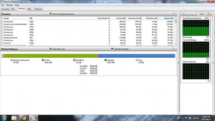 Windows 7 very slow start up and sluggish general performance-resource-ram.jpg
