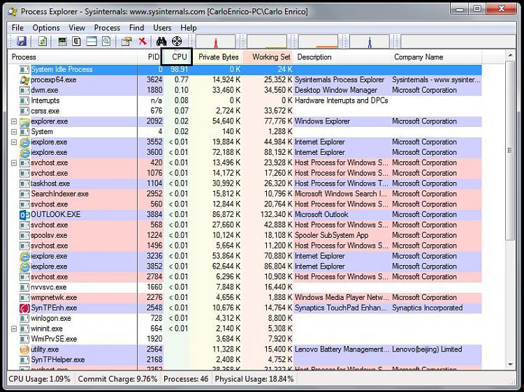 Intel(R) Turbo Boosts Technology Monitor 2.0-untitled.jpg