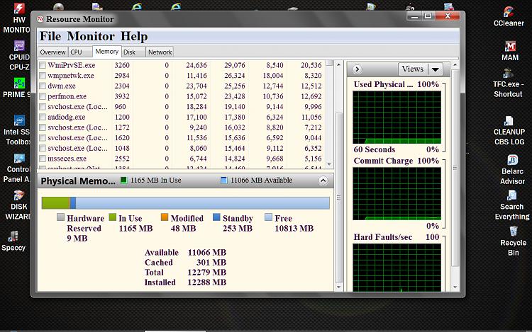Ram Usage? Wierd, Need Help Urgently!-resource-monitor-ram.png