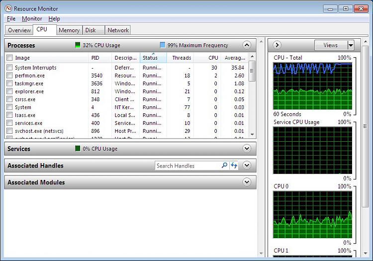 Fresh win 7 install on netbook 30% proc usage on System Interrupts.-usage.jpg