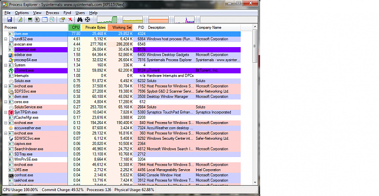 dxm.exe causing random spikes of high CPU usage.-dwm.png