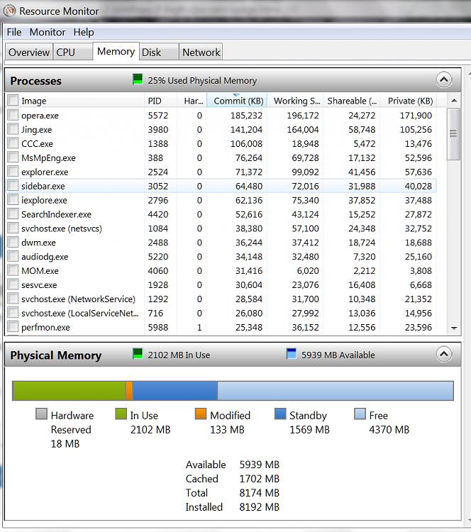 Windows 7 high CPU and RAM usage.-2013-12-20_2021.png