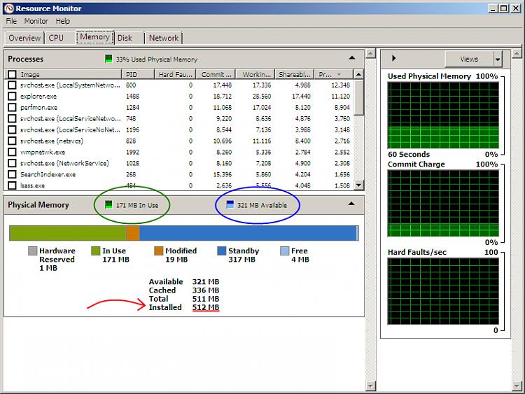 Windows7 Minimalist RAM question.-resmon.png