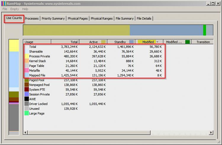 Ridiculous Modified Memory usage-rammap-1.jpg